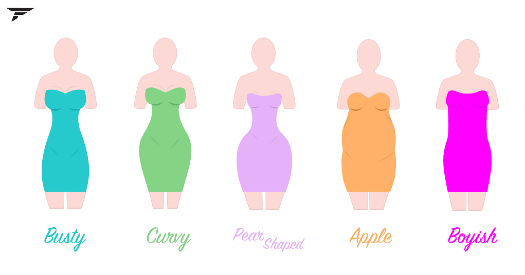 STYLE GUIDE: HOW TO DRESS ACCORDING TO YOUR BODY TYPE